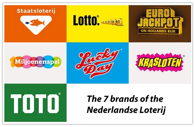 Nederlandse loterij – Lees dit voor dat je meespeelt!