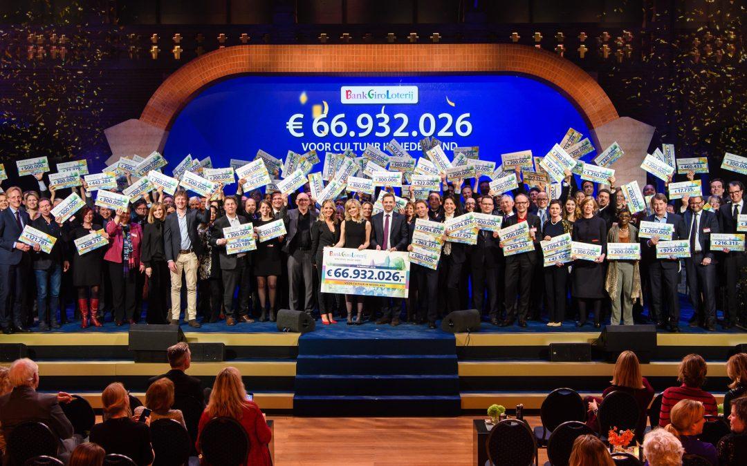 De Bankgiroloterij is een van de beste loterijen